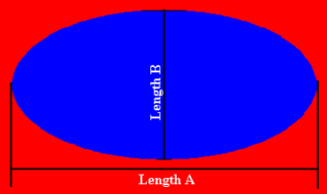 Oval Shaped Area and Perimeter Calculator
