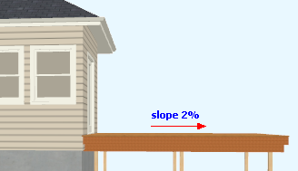 Slope A Deck From A Percentage