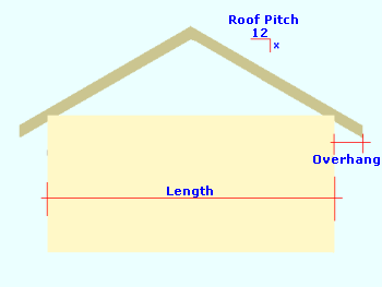 Calculator for Rafter Length
