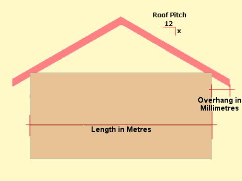 Rafter Length In Metres Calculator