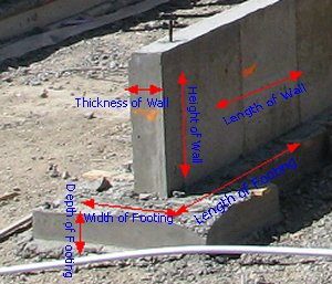 Footing And Foundation Wall Mono Pour Calculator Imperial