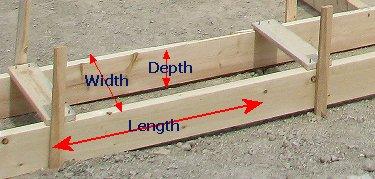 Concrete Calculator For Footings - Metric