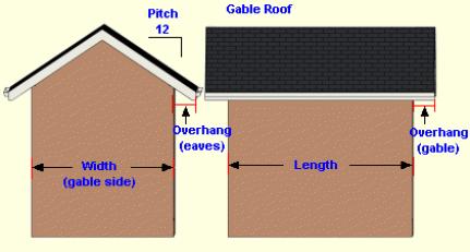 Gable Roof Asphalt Shingles Calculator