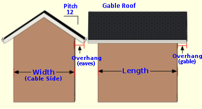 Gable Roof Calculate Square Footage