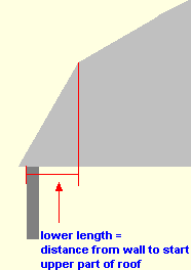 Gambrel roof calculate square footage of a gambrel roof for How to figure out roof square footage