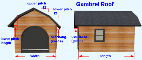 Gambrel style roof & Gambrel Roof - Calculate Square Footage of a Gambrel Roof Online memphite.com