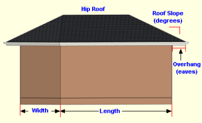 Hip Roof Calculate The Area Of A Hip Roof In Square Metres Online