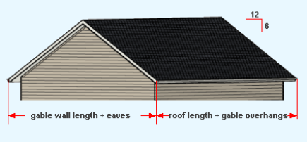 Roof Pitch 6 12 Length Including Overhangs 40 Gable Wall 24 Enter Into The Calculator Slope Factor 1 1180