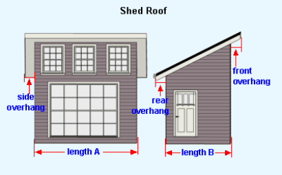 Shed Roof Square Footage Calculator