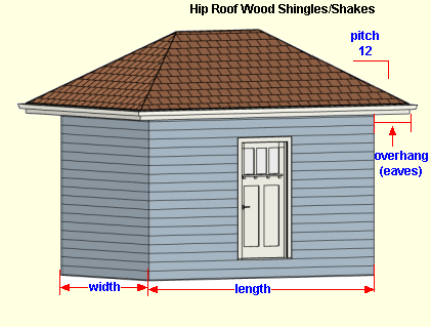 Good Wood Shingles For Hip Roof